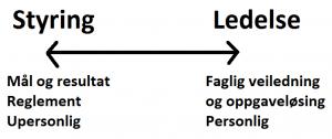 styring vs ledelse